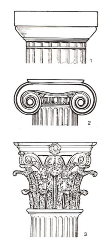 ordre ionique dorique et corinthien