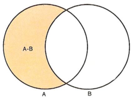 Ensembles Mathematiques